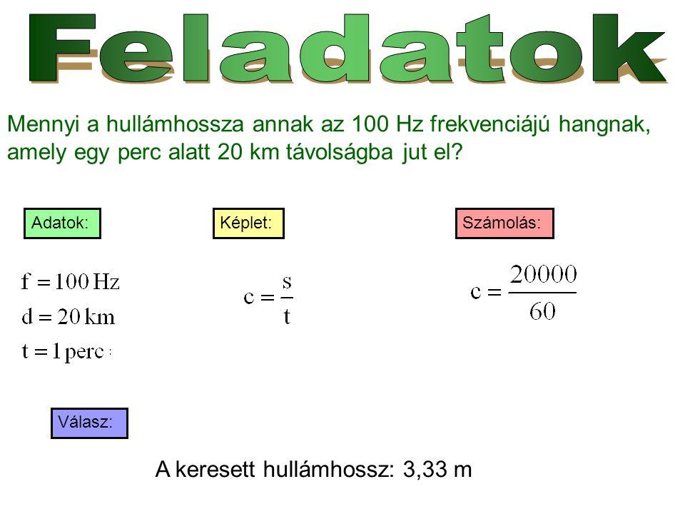 Mennyi a hullámhossza annak az 100 Hz frekvenciájú hangnak, amely egy perc alatt 20 km távolságba jut el.