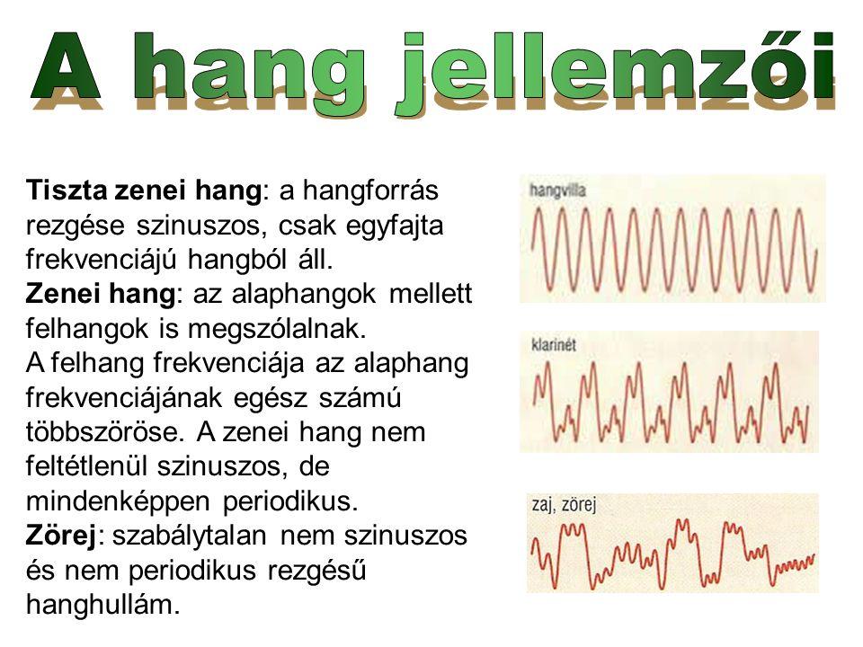 Tiszta zenei hang: a hangforrás rezgése szinuszos, csak egyfajta frekvenciájú hangból áll.