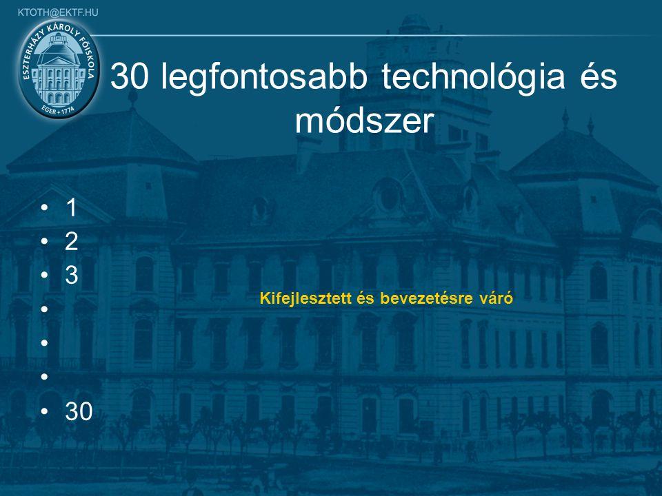 30 legfontosabb technológia és módszer 1 2 3 30 Kifejlesztett és bevezetésre váró