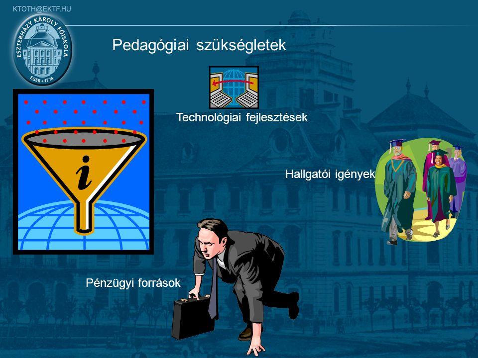 Technológiai fejlesztések Hallgatói igények Pénzügyi források Pedagógiai szükségletek