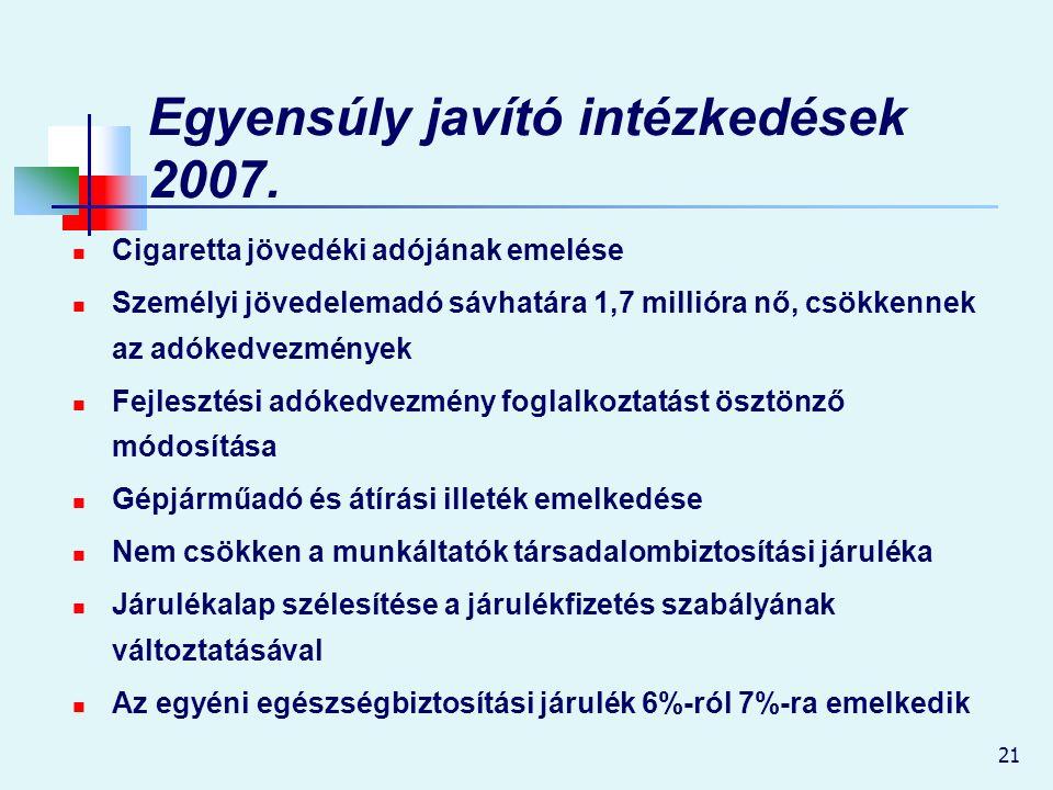 21 Egyensúly javító intézkedések 2007.