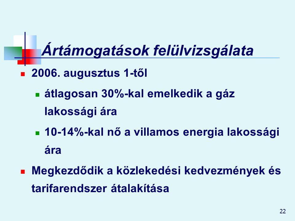22 Ártámogatások felülvizsgálata 2006.