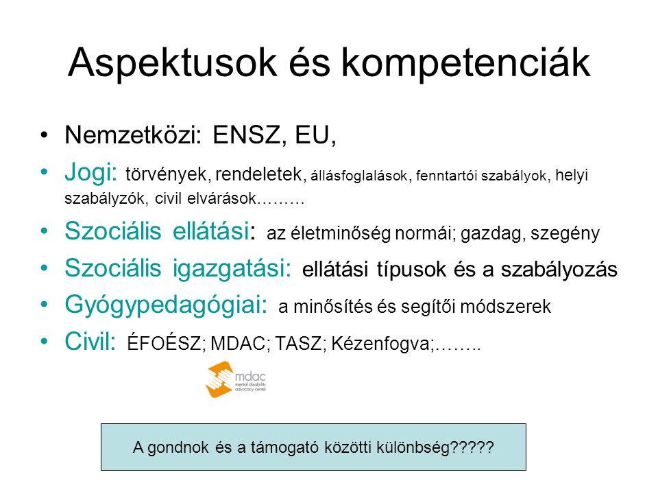 Aspektusok és kompetenciák Nemzetközi: ENSZ, EU, Jogi: törvények, rendeletek, állásfoglalások, fenntartói szabályok, helyi szabályzók, civil elvárások……… Szociális ellátási: az életminőség normái; gazdag, szegény Szociális igazgatási: ellátási típusok és a szabályozás Gyógypedagógiai: a minősítés és segítői módszerek Civil: ÉFOÉSZ; MDAC; TASZ; Kézenfogva;……..