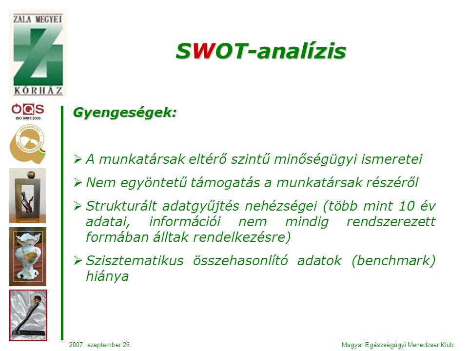 SWOT-analízis Gyengeségek:  A munkatársak eltérő szintű minőségügyi ismeretei  Nem egyöntetű támogatás a munkatársak részéről  Strukturált adatgyűjtés nehézségei (több mint 10 év adatai, információi nem mindig rendszerezett formában álltak rendelkezésre)  Szisztematikus összehasonlító adatok (benchmark) hiánya Magyar Egészségügyi Menedzser Klub2007.
