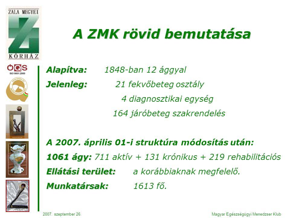 A ZMK rövid bemutatása Alapítva: Alapítva:1848-ban 12 ággyal Jelenleg: Jelenleg: 21 fekvőbeteg osztály 4 diagnosztikai egység 164 járóbeteg szakrendelés A 2007.