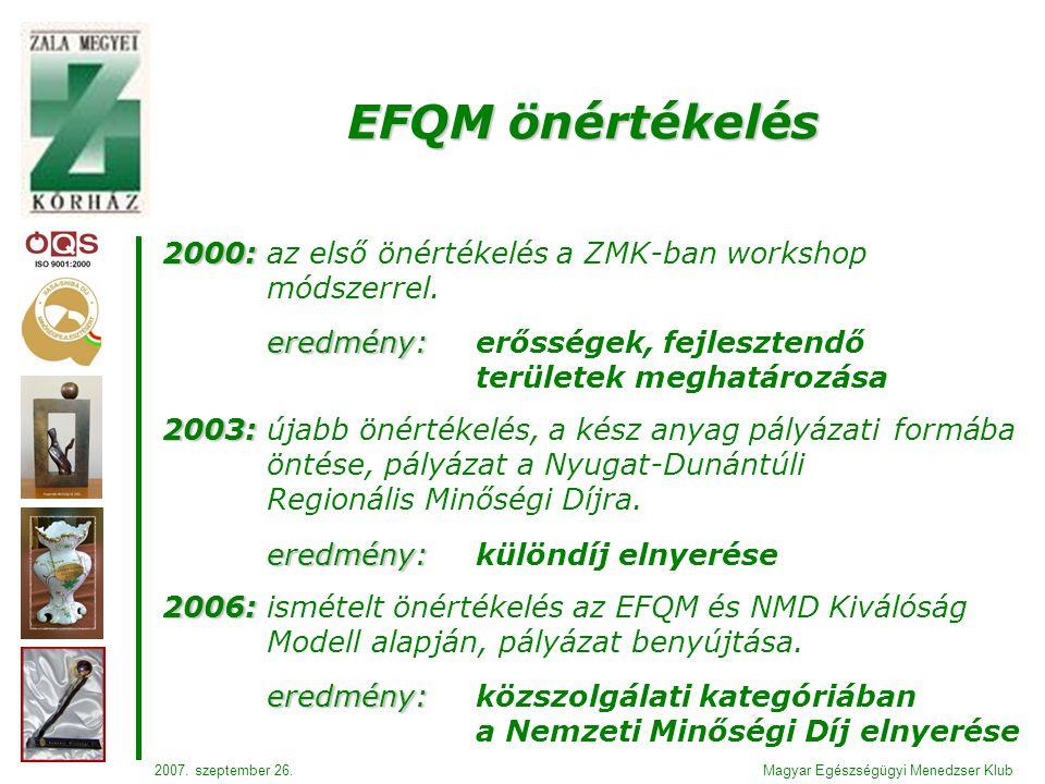 2000: 2000:az első önértékelés a ZMK-ban workshop módszerrel.