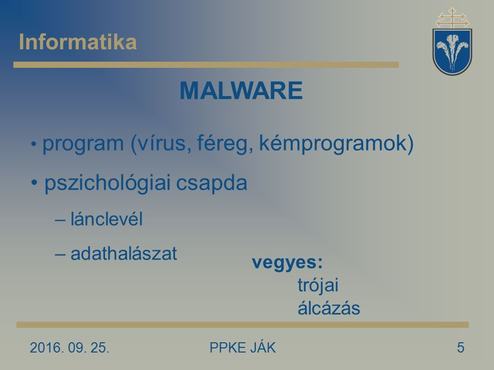 2016. 09. 25.PPKE JÁK5 Informatika MALWARE program (vírus, féreg, kémprogramok) pszichológiai csapda –lánclevél –adathalászat vegyes: trójai álcázás