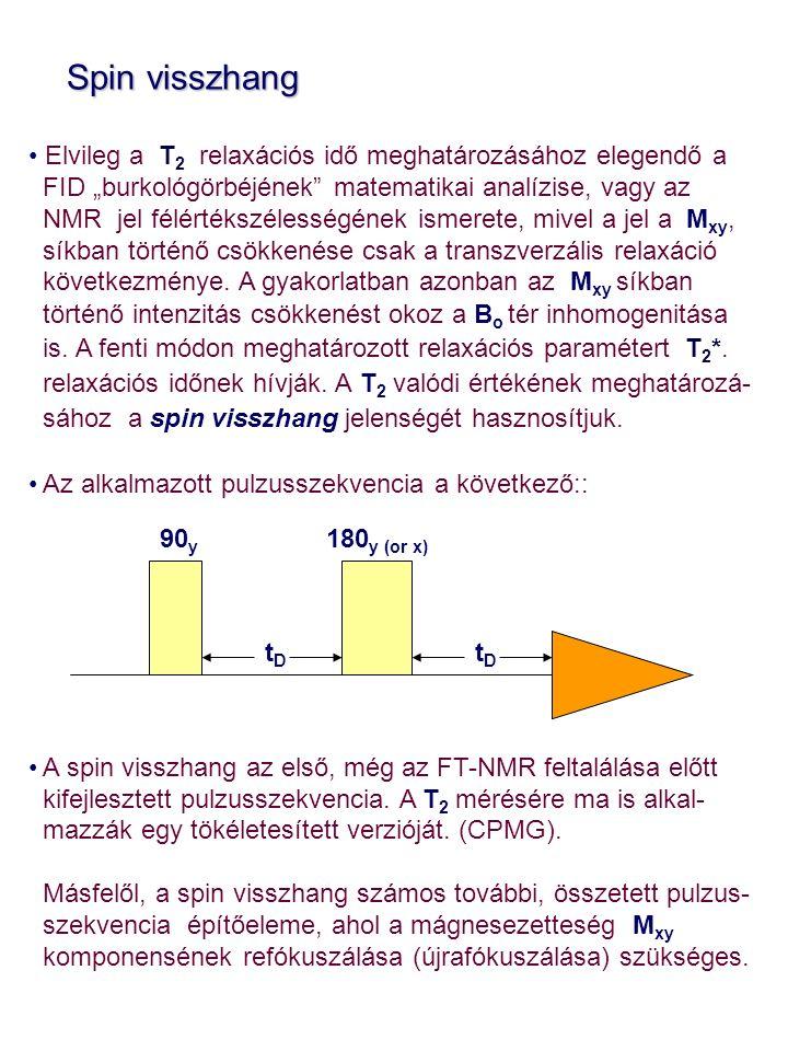 """Spin visszhang Spin visszhang Elvileg a T 2 relaxációs idő meghatározásához elegendő a FID """"burkológörbéjének matematikai analízise, vagy az NMR jel félértékszélességének ismerete, mivel a jel a M xy, síkban történő csökkenése csak a transzverzális relaxáció következménye."""