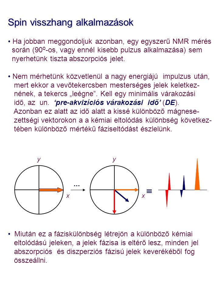 Spin visszhang alkalmazások Ha jobban meggondoljuk azonban, egy egyszerű NMR mérés során (90 o -os, vagy ennél kisebb pulzus alkalmazása) sem nyerhetünk tiszta abszorpciós jelet.
