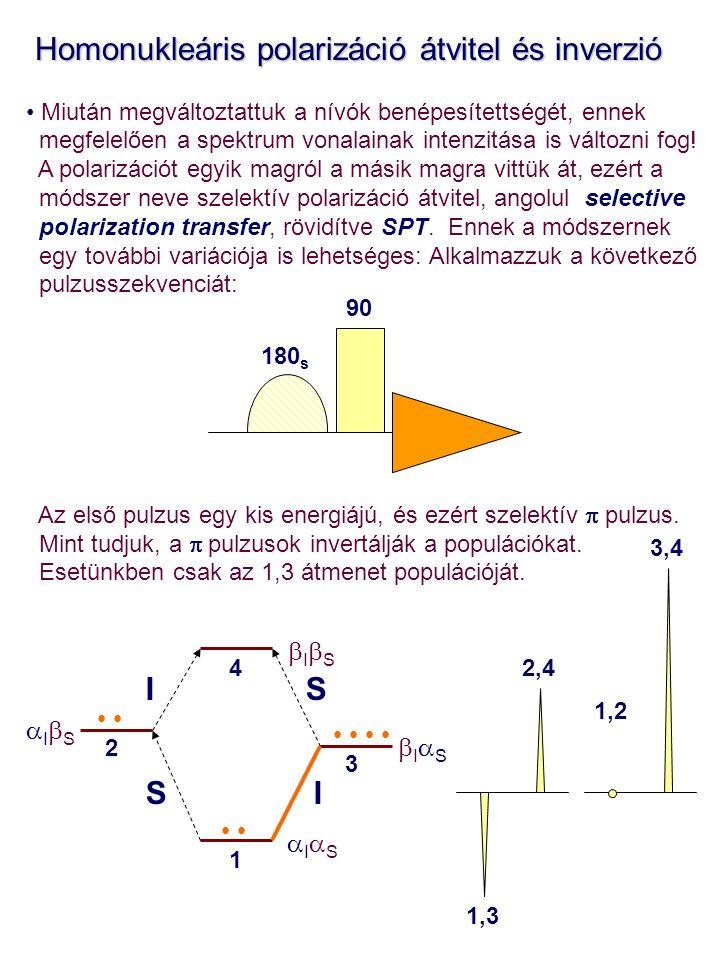 Homonukleáris polarizáció átvitel és inverzió Homonukleáris polarizáció átvitel és inverzió Miután megváltoztattuk a nívók benépesítettségét, ennek megfelelően a spektrum vonalainak intenzitása is változni fog.