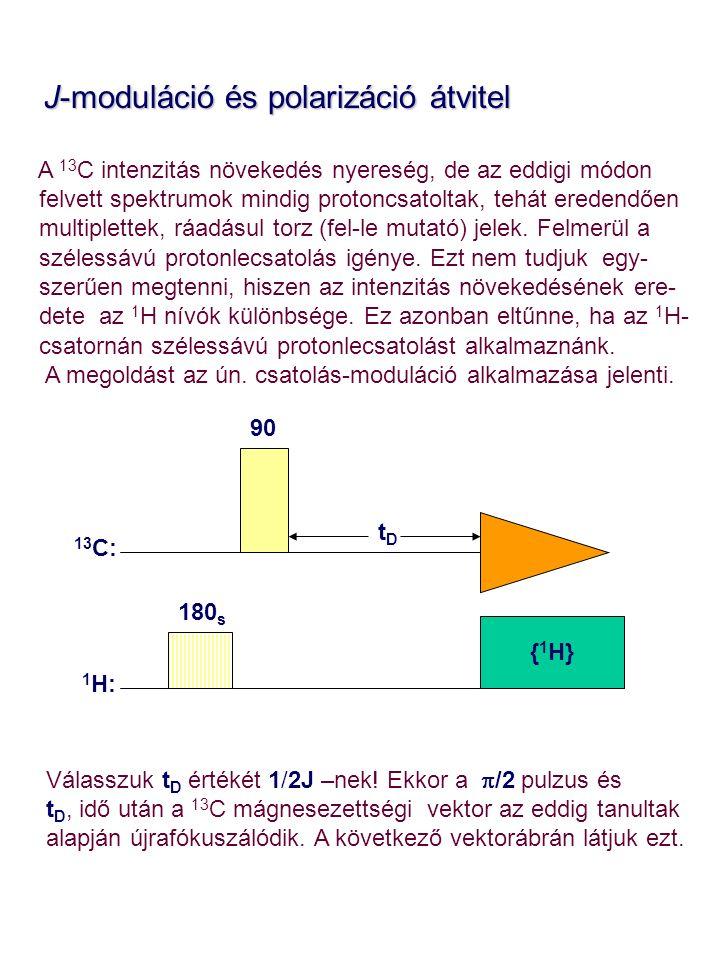 J-moduláció és polarizáció átvitel J-moduláció és polarizáció átvitel A 13 C intenzitás növekedés nyereség, de az eddigi módon felvett spektrumok mindig protoncsatoltak, tehát eredendően multiplettek, ráadásul torz (fel-le mutató) jelek.