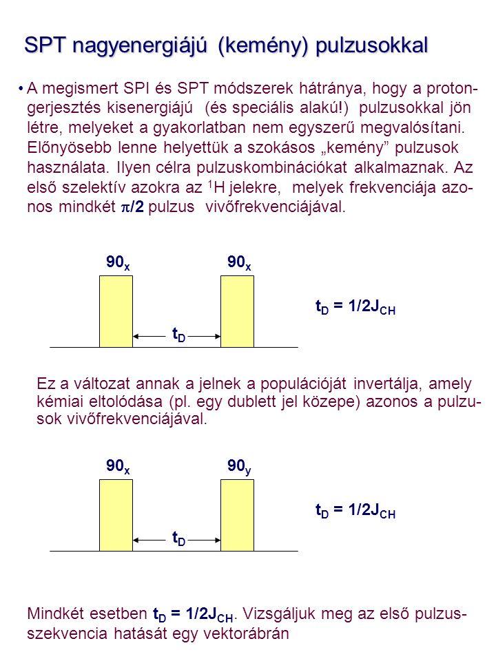 SPT nagyenergiájú (kemény) pulzusokkal SPT nagyenergiájú (kemény) pulzusokkal A megismert SPI és SPT módszerek hátránya, hogy a proton- gerjesztés kisenergiájú (és speciális alakú!) pulzusokkal jön létre, melyeket a gyakorlatban nem egyszerű megvalósítani.