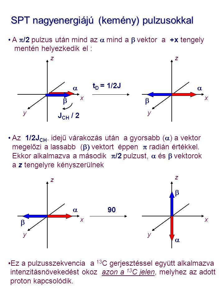 SPT nagyenergiájú (kemény) pulzusokkal SPT nagyenergiájú (kemény) pulzusokkal A  /2 pulzus után mind az  mind a  vektor a +x tengely mentén helyezkedik el : Az 1/2J CH.
