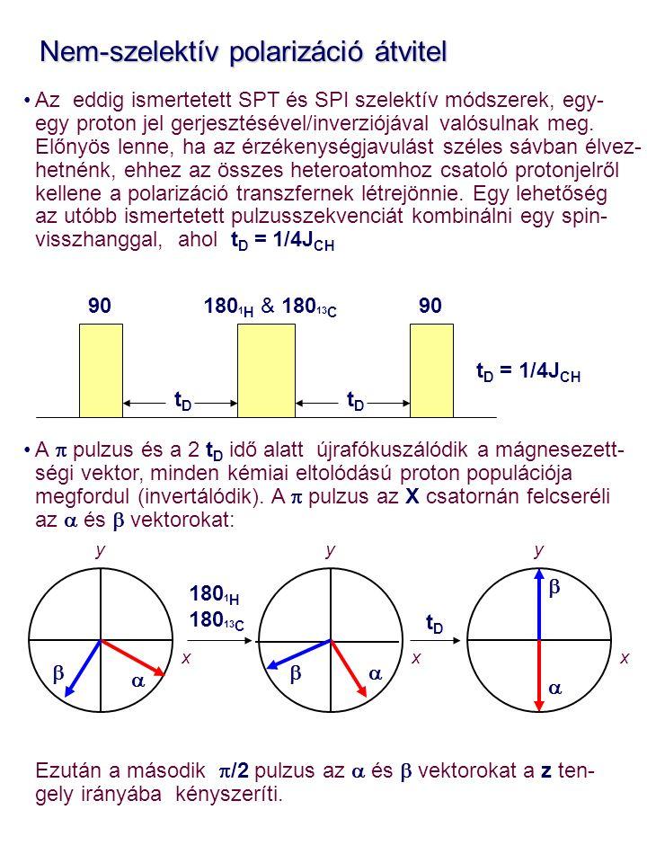 Nem-szelektív polarizáció átvitel Nem-szelektív polarizáció átvitel Az eddig ismertetett SPT és SPI szelektív módszerek, egy- egy proton jel gerjesztésével/inverziójával valósulnak meg.