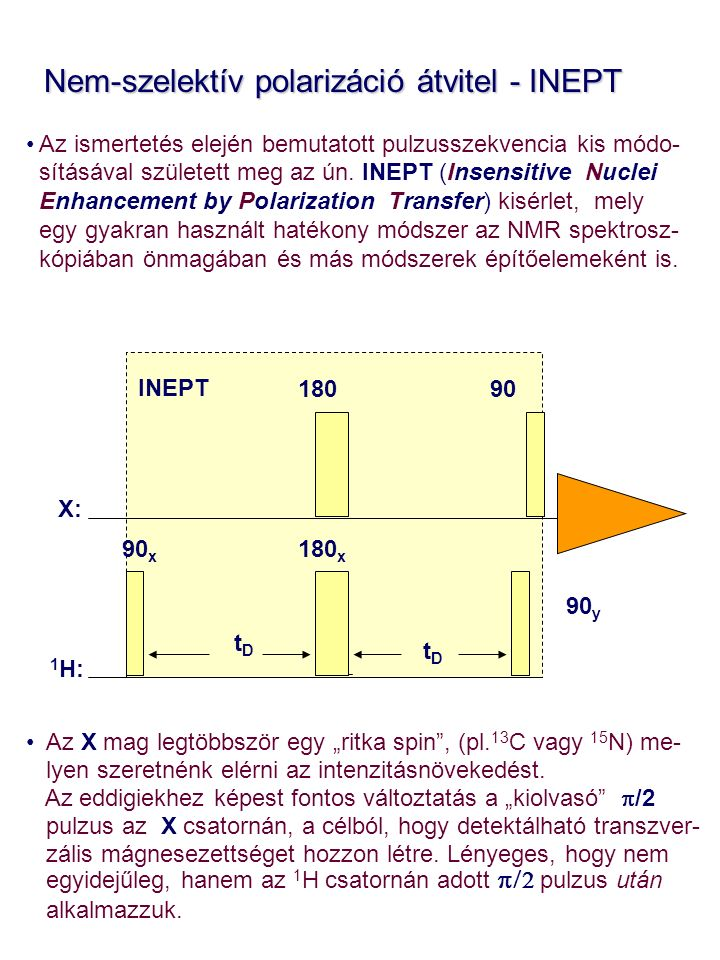 Nem-szelektív polarizáció átvitel - INEPT Nem-szelektív polarizáció átvitel - INEPT Az ismertetés elején bemutatott pulzusszekvencia kis módo- sításával született meg az ún.