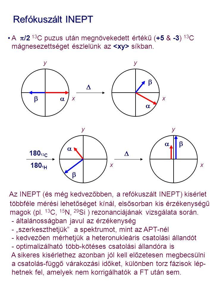 Refókuszált INEPT Refókuszált INEPT A  /2 13 C puzus után megnövekedett értékű (+5 & -3) 13 C mágnesezettséget észlelünk az síkban.