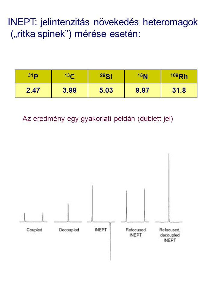 """INEPT: jelintenzitás növekedés heteromagok (""""ritka spinek ) mérése esetén: 31 P 13 C 29 Si 15 N 109 Rh 2.473.985.039.8731.8 Az eredmény egy gyakorlati példán (dublett jel)"""