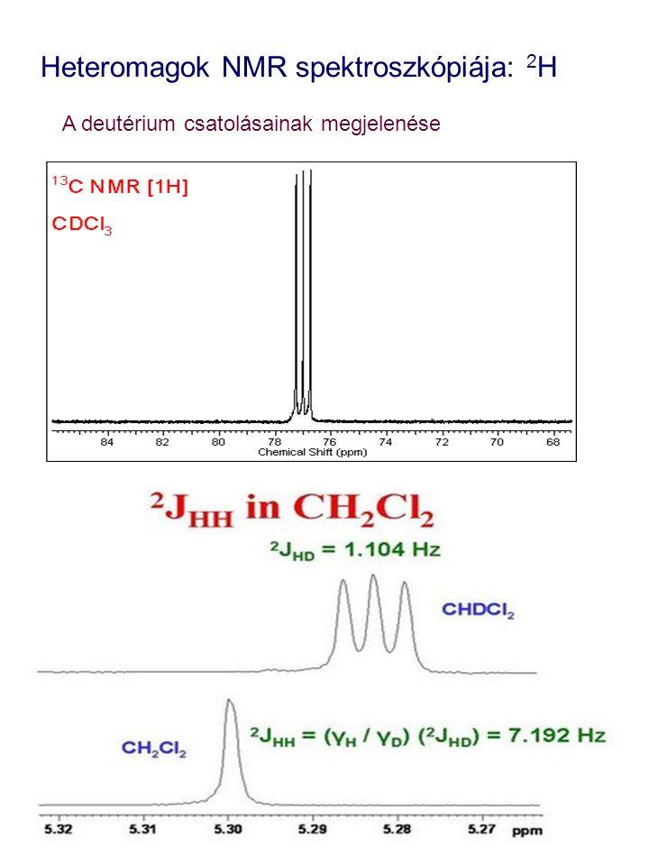 Heteromagok NMR spektroszkópiája: 2 H A deutérium csatolásainak megjelenése