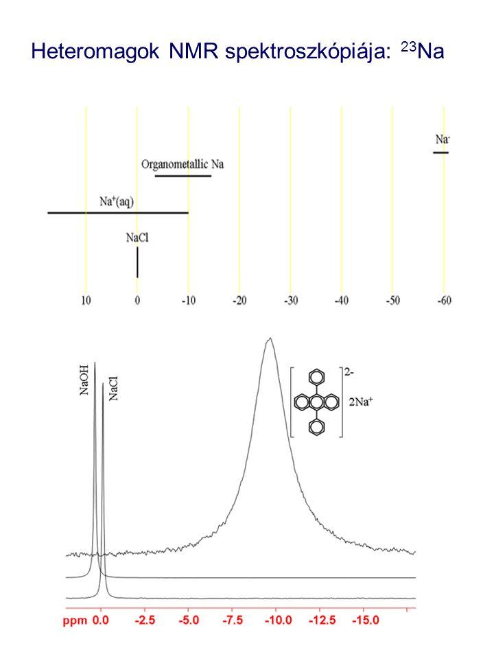 Nátrium koncentráció viszonyok változása sejtekben és környezetükben PPP DOTP TTHA