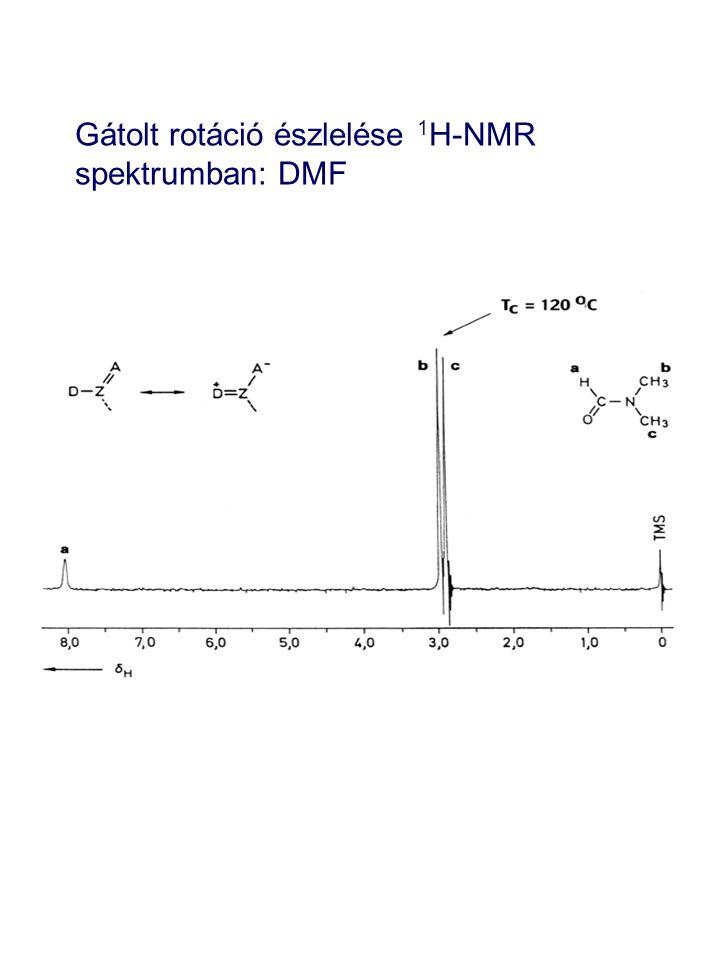 Gátolt rotáció észlelése 1 H-NMR spektrumban: DMF