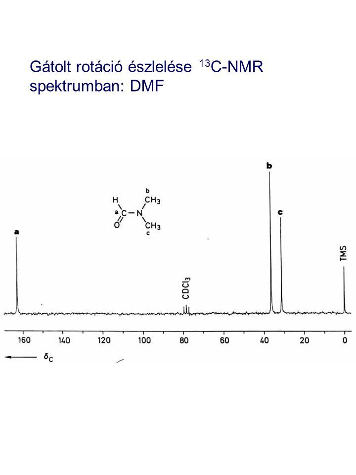 Gátolt rotáció észlelése 13 C-NMR spektrumban: DMF