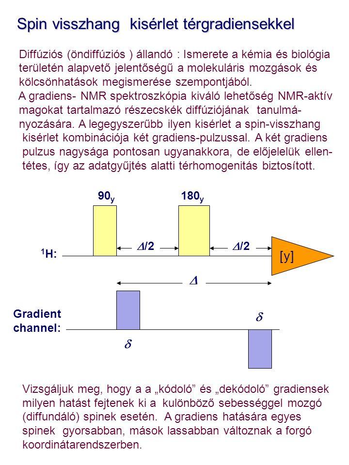 Spin visszhang kisérlet térgradiensekkel Spin visszhang kisérlet térgradiensekkel Diffúziós (öndiffúziós ) állandó : Ismerete a kémia és biológia területén alapvető jelentőségű a molekuláris mozgások és kölcsönhatások megismerése szempontjából.