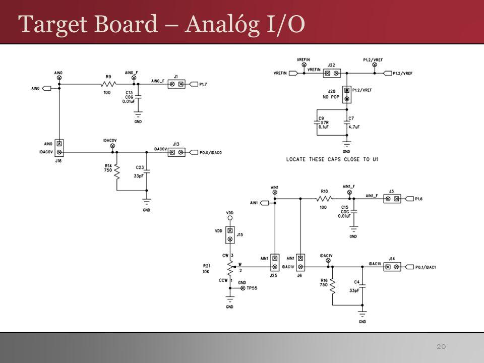 Target Board – Analóg I/O 20