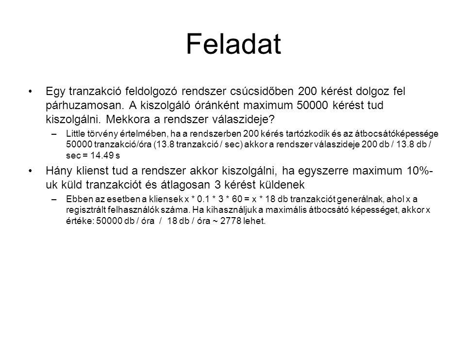 Feladat Kliens T1 70 ms T2 160 ms T3 110 ms Eredeti rendszer: Kliens T1 70 ms T2 160 ms T3 110 ms T2 160 ms Elosztó 10 ms Módosított rendszer: