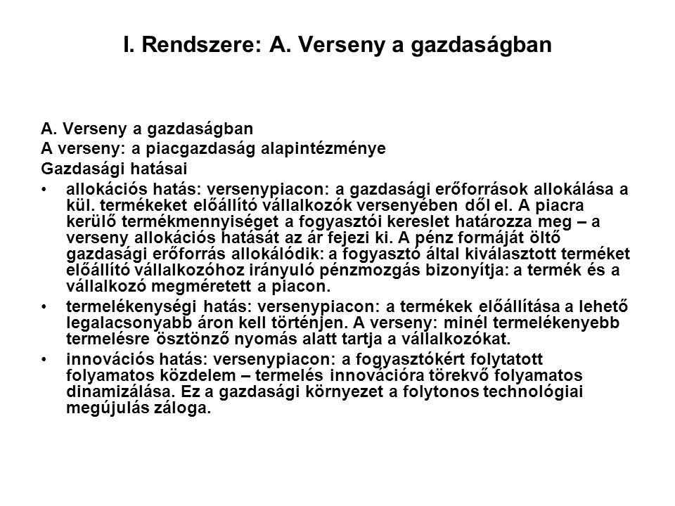 I.Rendszere: A. Verseny a gazdaságban A.
