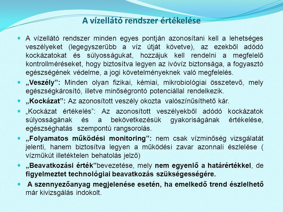 A vízellátó rendszer értékelése A vízellátó rendszer minden egyes pontján azonosítani kell a lehetséges veszélyeket (legegyszerűbb a víz útját követve