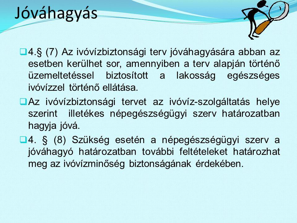 Jóváhagyás  4.§ (7) Az ivóvízbiztonsági terv jóváhagyására abban az esetben kerülhet sor, amennyiben a terv alapján történő üzemeltetéssel biztosítot