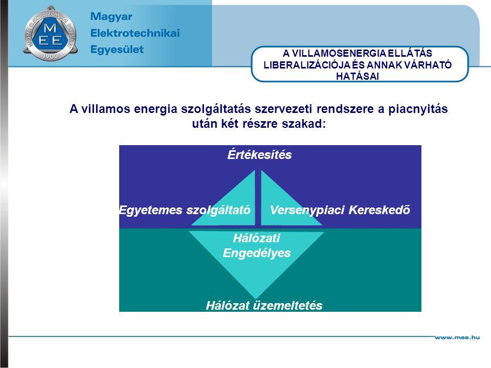 A VILLAMOSENERGIA ELLÁTÁS LIBERALIZÁCIÓJA ÉS ANNAK VÁRHATÓ HATÁSAI A villamos energia szolgáltatás szervezeti rendszere a piacnyitás után két részre szakad: Hálózati Engedélyes Egyetemes szolgáltatóVersenypiaci Kereskedő Értékesítés Hálózat üzemeltetés