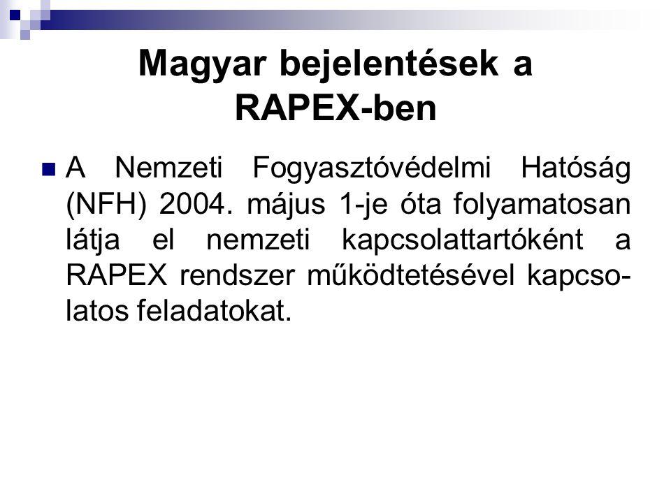 Magyar bejelentések a RAPEX-ben A Nemzeti Fogyasztóvédelmi Hatóság (NFH) 2004.