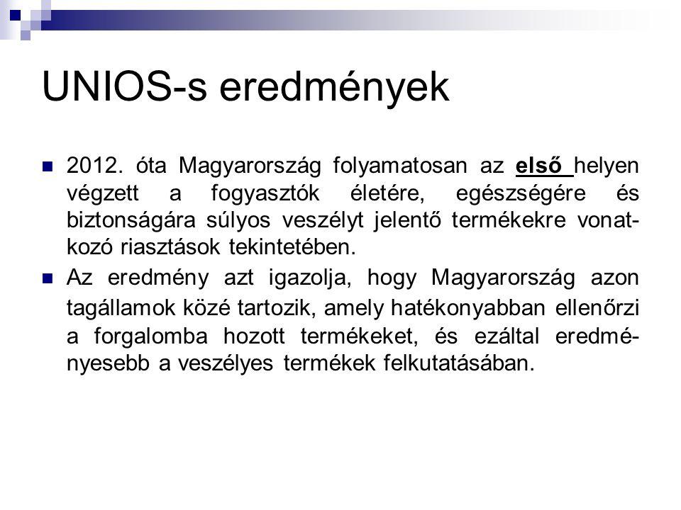 UNIOS-s eredmények 2012.
