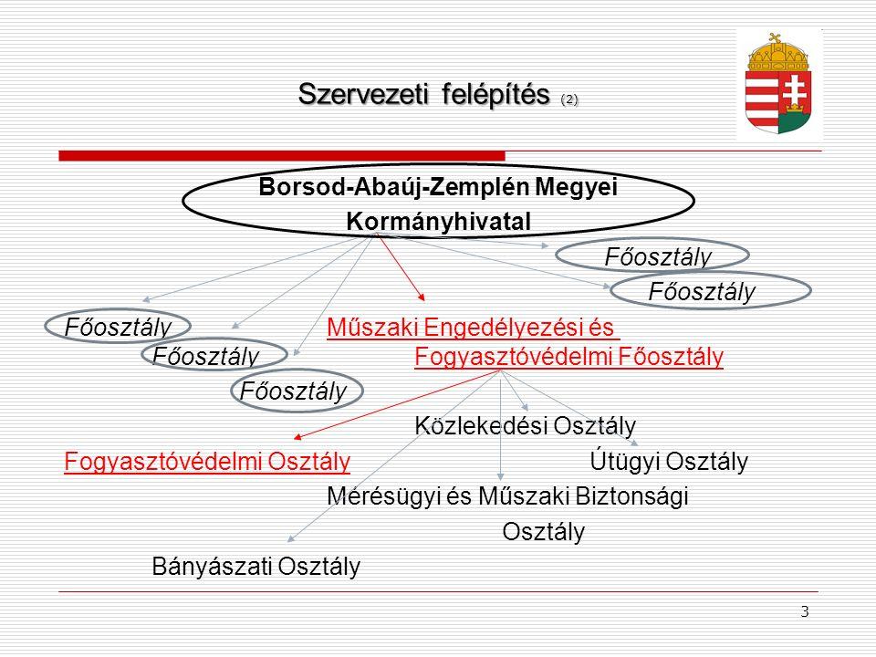 Szervezeti felépítés (2) Borsod-Abaúj-Zemplén Megyei Kormányhivatal Főosztály Főosztály Műszaki Engedélyezési és FőosztályFogyasztóvédelmi Főosztály F