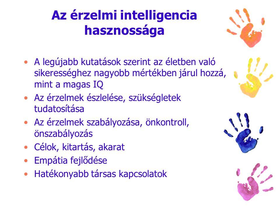 Az érzelmi intelligencia hasznossága A legújabb kutatások szerint az életben való sikerességhez nagyobb mértékben járul hozzá, mint a magas IQ Az érze