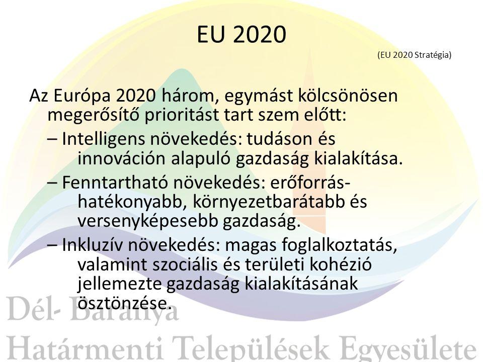 EU 2020 (EU 2020 Stratégia) Az Európa 2020 három, egymást kölcsönösen megerősítő prioritást tart szem előtt: – Intelligens növekedés: tudáson és innováción alapuló gazdaság kialakítása.