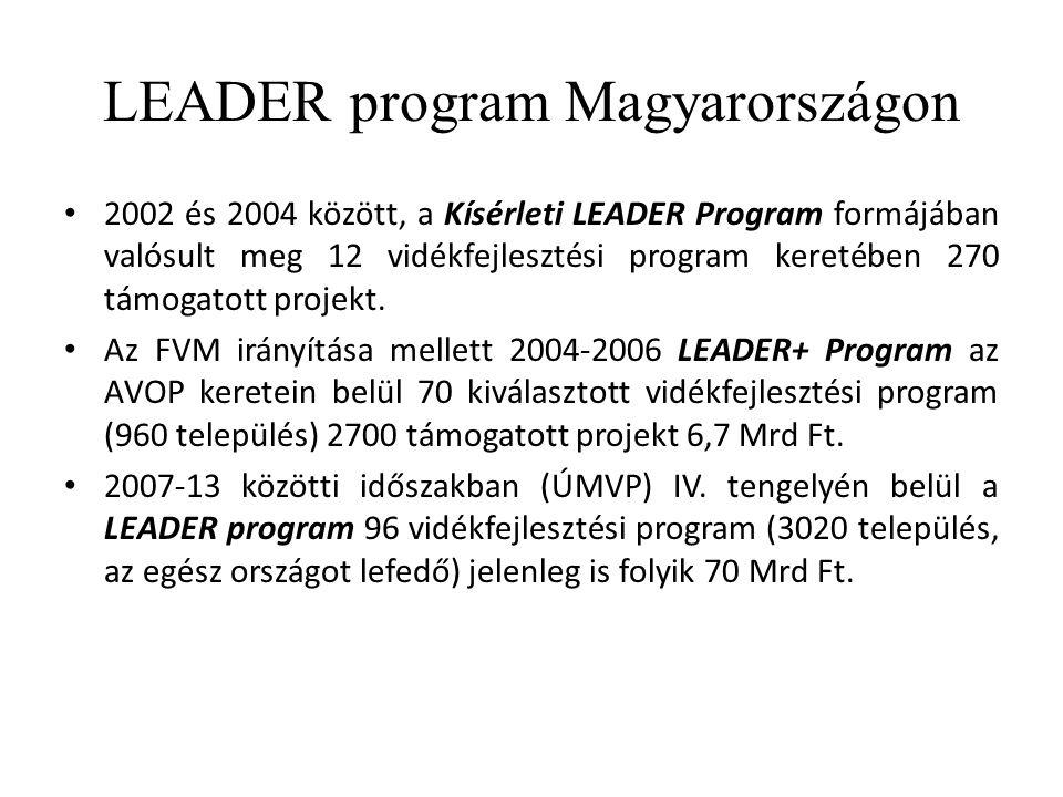 LEADER program Magyarországon 2002 és 2004 között, a Kísérleti LEADER Program formájában valósult meg 12 vidékfejlesztési program keretében 270 támogatott projekt.