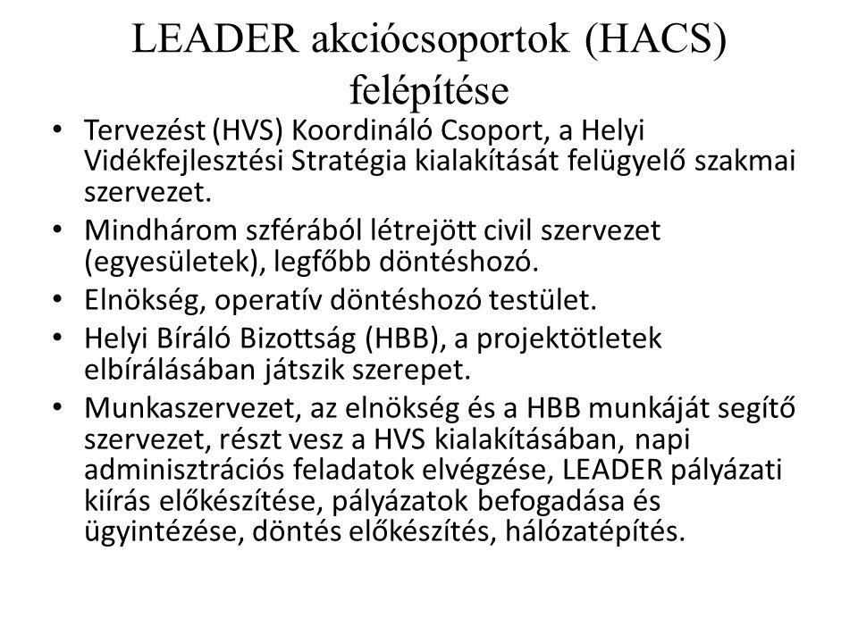 LEADER akciócsoportok (HACS) felépítése Tervezést (HVS) Koordináló Csoport, a Helyi Vidékfejlesztési Stratégia kialakítását felügyelő szakmai szervezet.