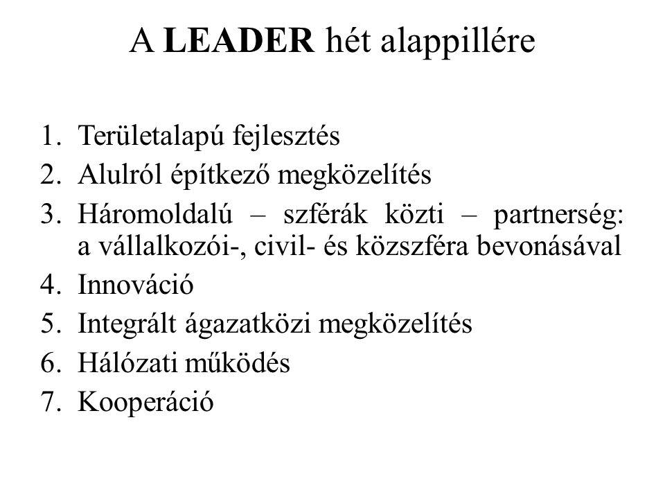 A LEADER hét alappillére 1.Területalapú fejlesztés 2.Alulról építkező megközelítés 3.Háromoldalú – szférák közti – partnerség: a vállalkozói-, civil- és közszféra bevonásával 4.Innováció 5.Integrált ágazatközi megközelítés 6.Hálózati működés 7.Kooperáció