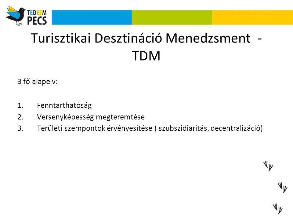 Turisztikai Desztináció Menedzsment - TDM 3 fő alapelv: 1.Fenntarthatóság 2.Versenyképesség megteremtése 3.Területi szempontok érvényesítése ( szubszi
