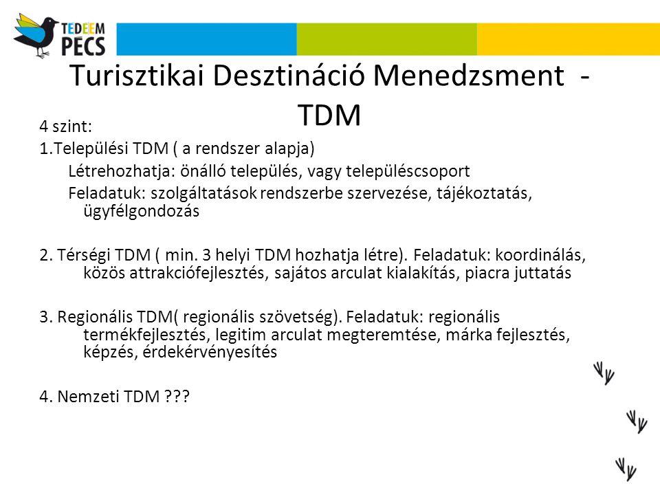 Turisztikai Desztináció Menedzsment - TDM 4 szint: 1.Települési TDM ( a rendszer alapja) Létrehozhatja: önálló település, vagy településcsoport Felad