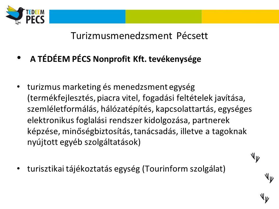 Turizmusmenedzsment Pécsett A TÉDÉEM PÉCS Nonprofit Kft. tevékenysége turizmus marketing és menedzsment egység (termékfejlesztés, piacra vitel, fogadá