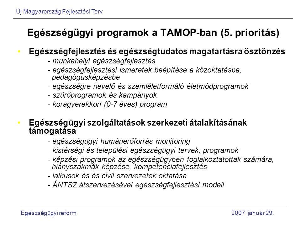 Egészségügyi programok a TAMOP-ban (5. prioritás) Egészségfejlesztés és egészségtudatos magatartásra ösztönzés - munkahelyi egészségfejlesztés - egész