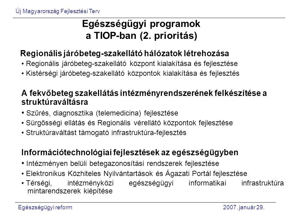 Egészségügyi programok a TIOP-ban (2. prioritás) Regionális járóbeteg-szakellátó hálózatok létrehozása Regionális járóbeteg-szakellátó központ kialakí