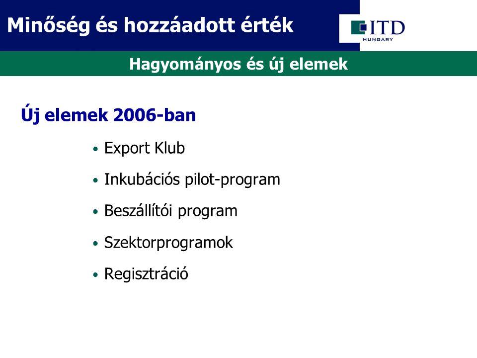 Új elemek 2006-ban Export Klub Inkubációs pilot-program Beszállítói program Szektorprogramok Regisztráció Hagyományos és új elemek Minőség és hozzáado
