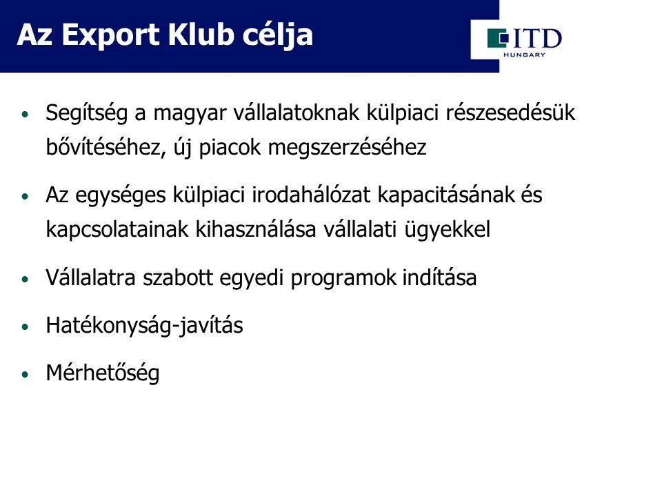 Segítség a magyar vállalatoknak külpiaci részesedésük bővítéséhez, új piacok megszerzéséhez Az egységes külpiaci irodahálózat kapacitásának és kapcsol