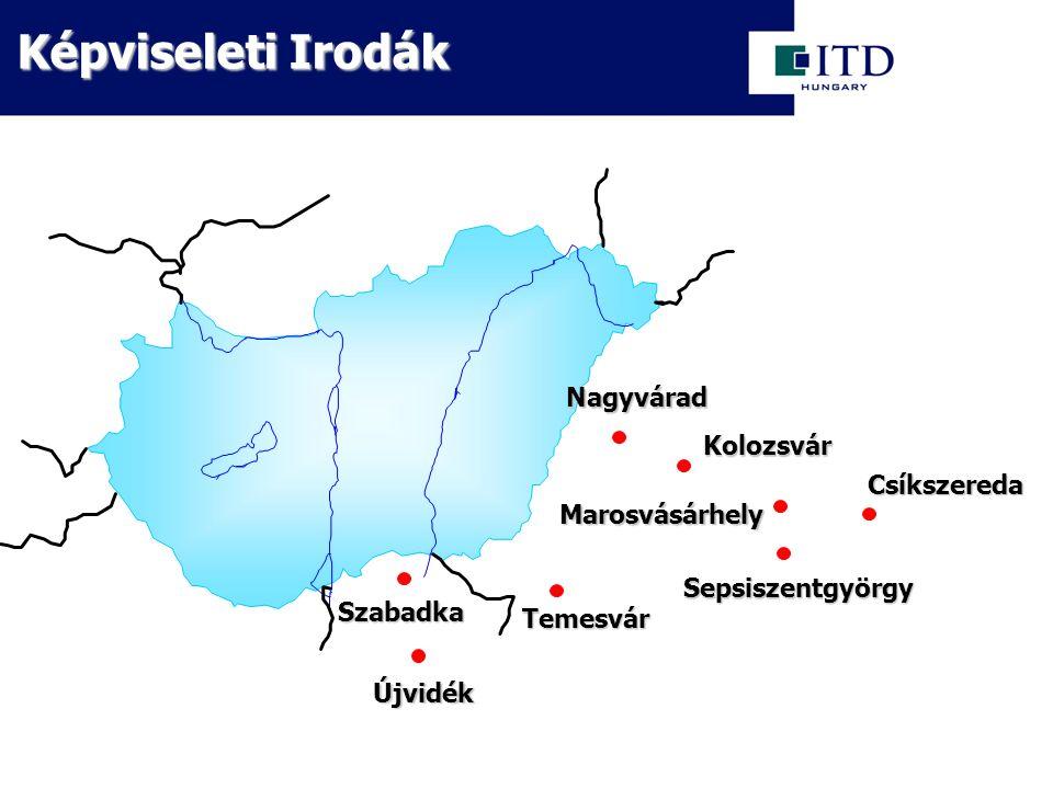 ITDH-s személyi tanácsadó a cég piaci törekvéseinek elősegítésére, programjainak szervezésére Információk begyűjtése a termék általános piaci helyzetéről Import statisztikák beszerzése A termékre vonatkozó import szabályozások vizsgálata Tenderfigyelés Módszerek 1/2 Hogyan segít az ITDH?