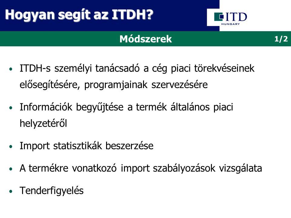 ITDH-s személyi tanácsadó a cég piaci törekvéseinek elősegítésére, programjainak szervezésére Információk begyűjtése a termék általános piaci helyzeté