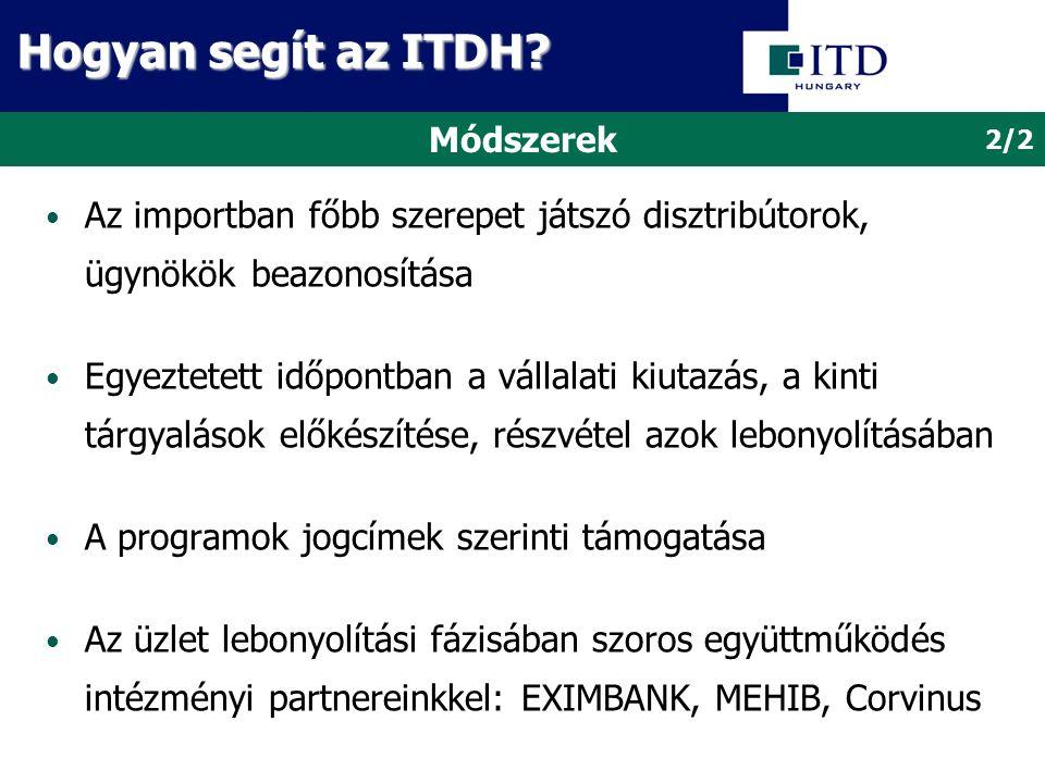 Szempontrendszer Magyarországi termelői vagy szolg.